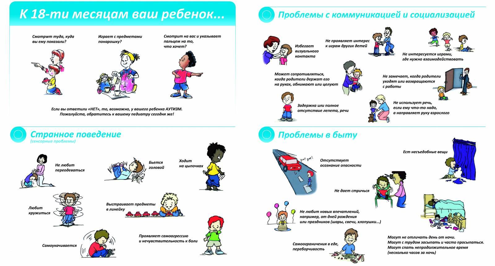 Виды аутизма у детей признаки фото